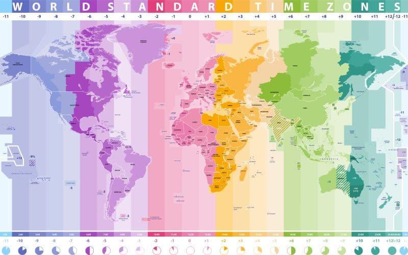Tijdzones rond de wereld