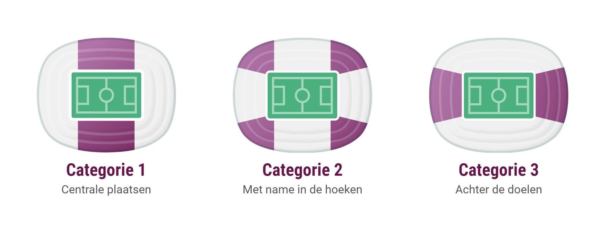 prijs-per-categorie-ek-stadion