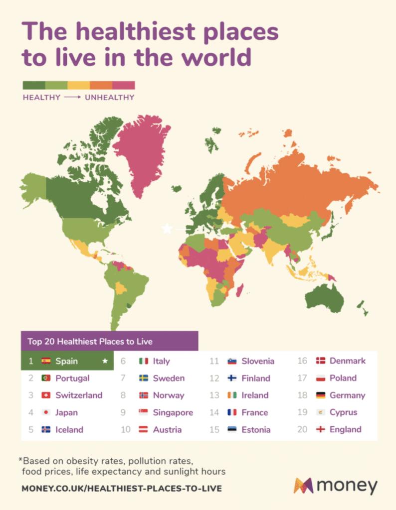 Gezondste landen